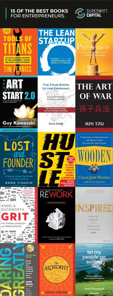 15 of the Best Books for Entrepreneurs, recommended by SureSwift Capital