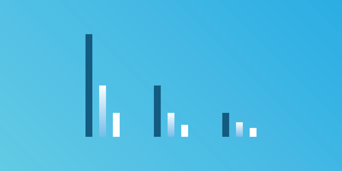 Other business metrics SaaS founders should consider tracking